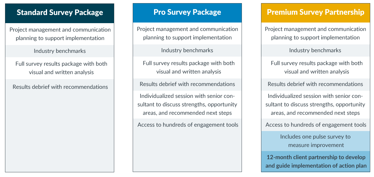 SurveyPackages