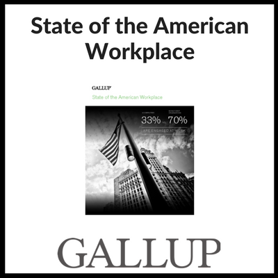 Gallup State of American Workplace