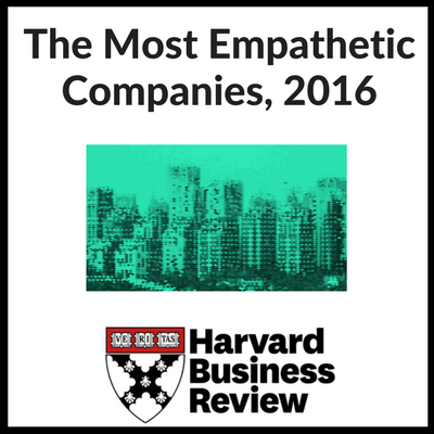 Most Emphatic Companies